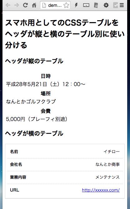 スクリーンショット 2015-09-26 20.49.24